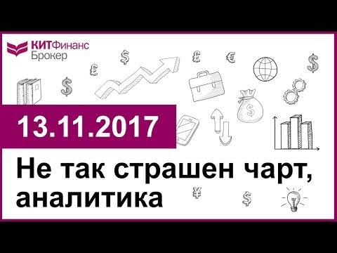 Не так страшен чарт, аналитика - 13.11.2017; 16:00 (мск)