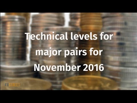 Technical levels for major pairs for November 2016