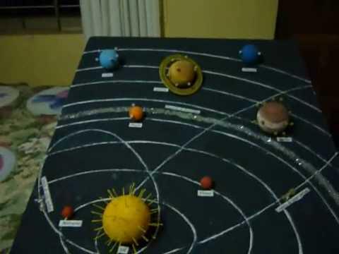Como hacer una maqueta del sistema solar para niños - Imagui