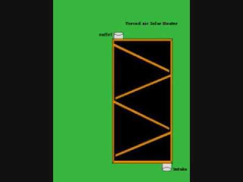 solar furnace idea
