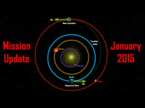 Mars One Mission Update: January 2015