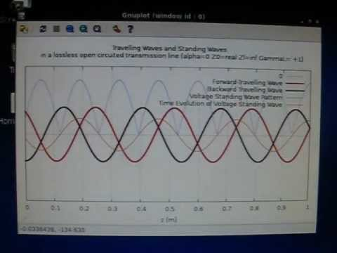 Standing Wave Pattern Formation of a Standing Wave