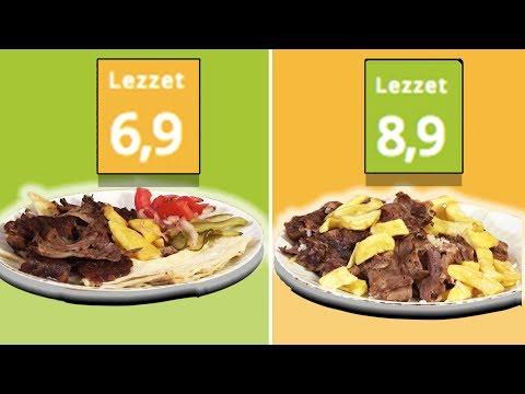 Yüksek Puan VS. Düşük Puan - Döner, Pide, Çiğ Köfte, Pizza