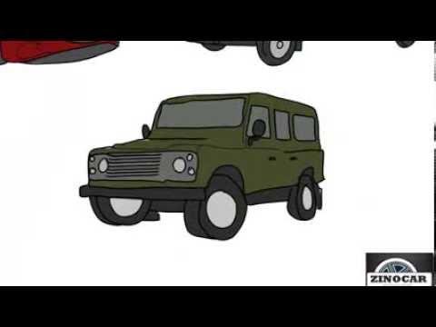 comment bien acheter un véhicule ? ZINOCAR