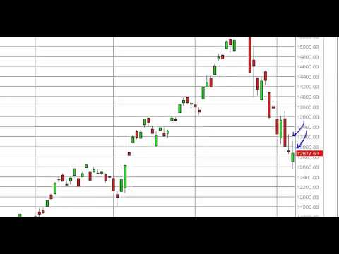 Nikkei Technical Analysis for June 10, 2013 by FXEmpire.com