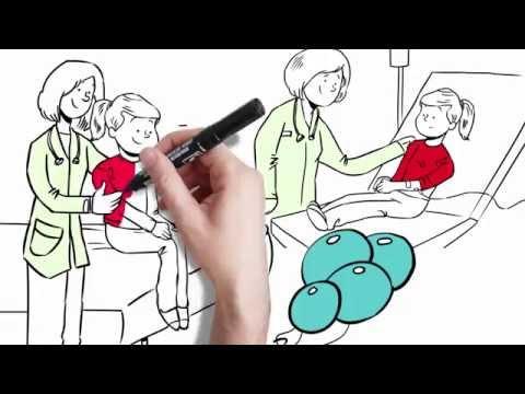 Seltene Krankheiten: Erklärungsvideo Kinder Mit Seltenen Krankheiten – Gutes Tun Und Familien Helfen