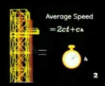 Física - Video 07 - Velocidad como derivada de la distancia