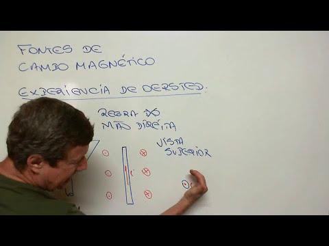 Aula Física - Fontes de Campo Magnetico