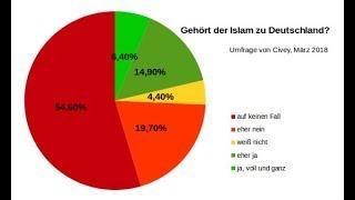 wahrheit über den islam