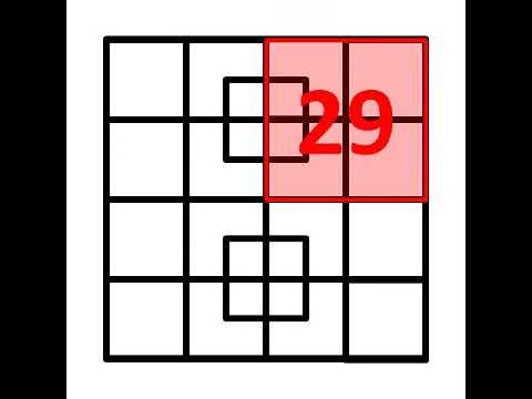 ¿Cuántos cuadrados hay en la imagen?