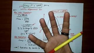 Wave distribution for black body(Plank's Law,Stefan-Boltzmann law,Wien's displacement law) .