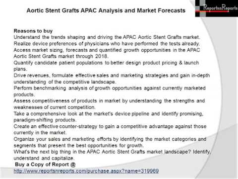 Aortic Stent Grafts Market APAC Analysis & In depth Analysis