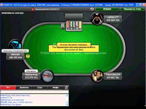 TCOOP 2012 - Event 1. FINAL TABLE