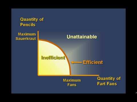 basic economics a common sense guide to the economy pdf