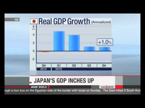 Japan growth figures disappoint