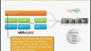 VMware: Logging VMware for PCI