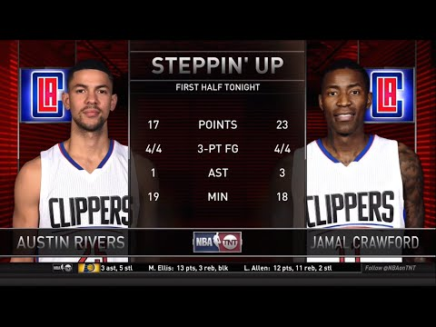[Ep. 24/15-16] Inside The NBA (on TNT) Halftime Report – Clippers vs. Thunder Highlights
