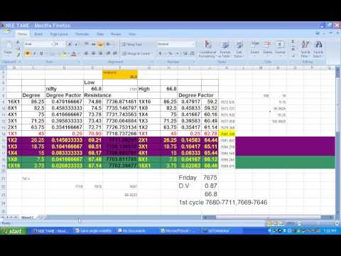 Advanced intraday and option arbitrage trick