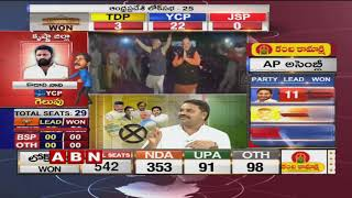 Discussion on Lok Sabha Election Results 2019