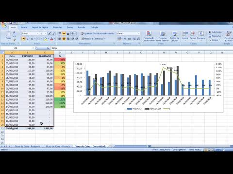 Excel - Criando gráfico de barra e linha para comparar valor previsto x realizado