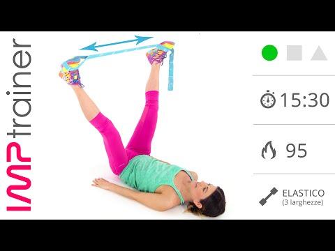 Coscia videolike for Interno e esterno coscia esercizi