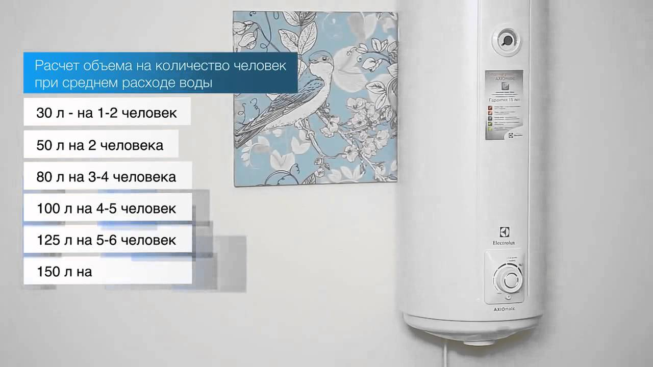 Видео обзор водонагревателя Electrolux EWH 80 AXIOmatic - YouTube