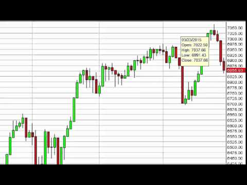 FTSE 100 Technical Analysis for March 30 2015 by FXEmpire.com