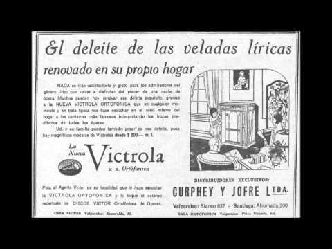 Elio Rietti y su Jazz Band - Jaggy Tune (1929)