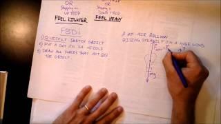 Intro to Free-Body Diagrams | Doc Physics