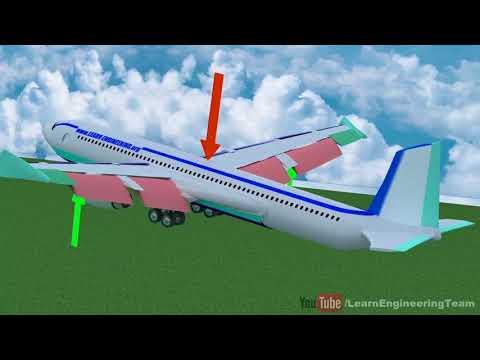 Как летают самолеты?