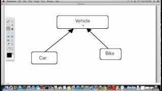 Objective C and MacOSX programming (English version)
