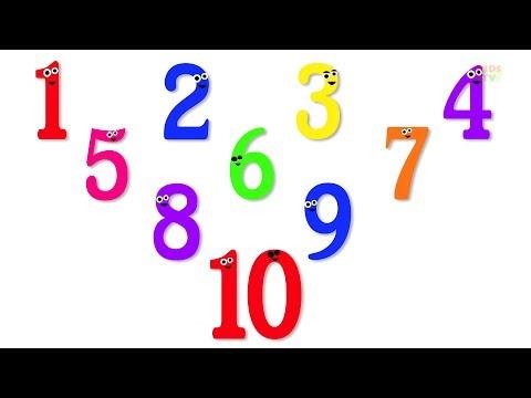 Ten Little Numbers | Numbers Song | Kids Tv Nursery Rhymes | Learning Numbers by Kids Tv