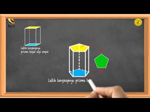 Matematika Kelas 6 Semester 1 Bangun Datar dan Bangun Ruang