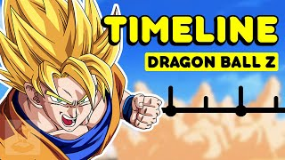 The Complete Dragon Ball Z Timeline   Get In The Robot