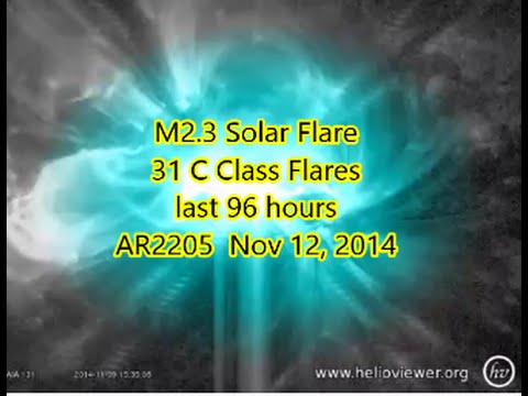SOLAR ALERT!!! M2.3 Solar Flare and 31 C-Flares in 96 hrs AR2205! Nov 12, 2014