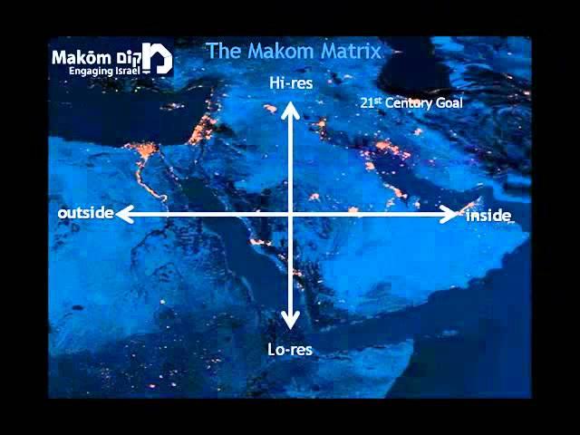 Makom Matrix