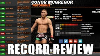 UFC 229 Record Review - Will Conor McGregor beat Khabib Nurmagomedov?