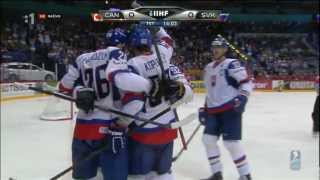 Slovakia &#8211; Canada 4:3 &#8211; IIHF World Championship 2012 &#8211; Quarterfinal &#8211; Goals