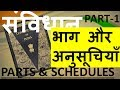 भारतीय संविधान भाग 1 -PARTS & SCHEDULES OF INDIAN CONSTITUTION-indian polity summary in hindi thumbnail