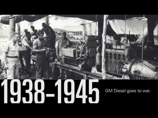 Detroit Heritage | Milestones & Innovation