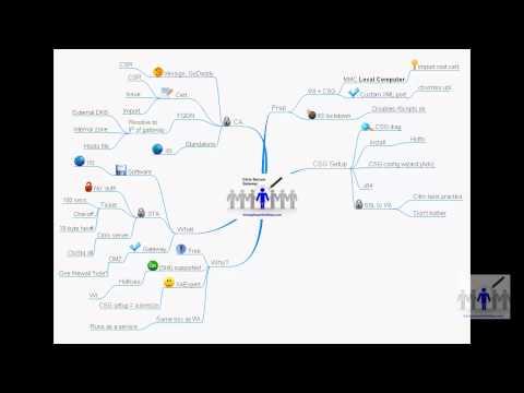 XenApp Citrix Secure Gateway - review clip