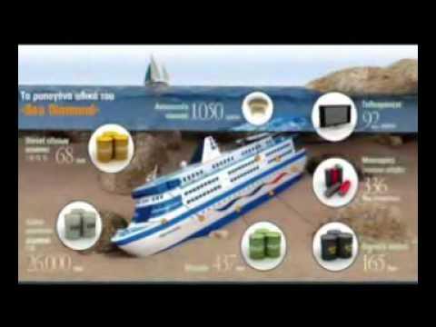 Sea Diamond Spot Mp4 Youtube