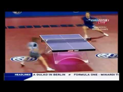 The Power of Top Spin