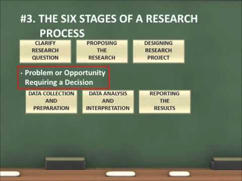 Phases of operation research