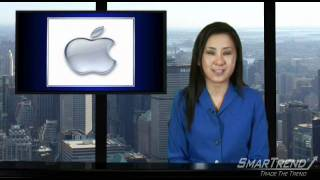 SmarTrend Market Close Wrap Up -- February 13, 2012