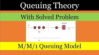 [Hindi] Queuing Theory in Operation Research l GATE 2020 l M/M/1 Queuing Model Operation Research #1