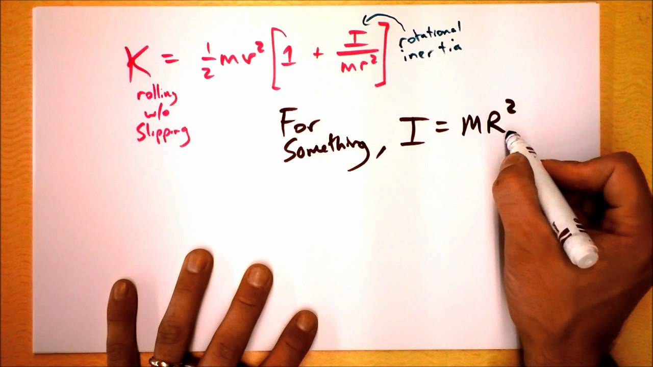 Translational Kinetic Energy Formula Kinetic Energy of Rotation