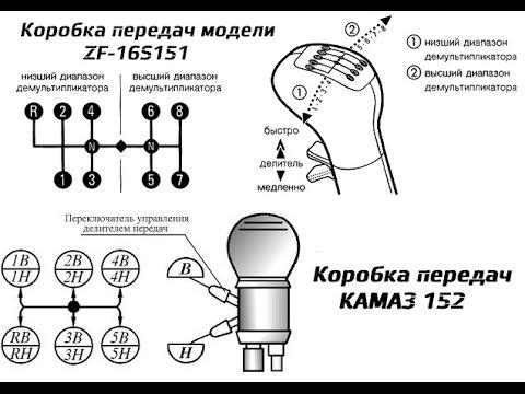 Схема переключения передач на камаз 54115