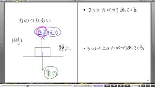 高校物理解説講義:「力について」講義6