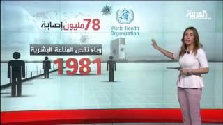 أخطر الأوبئة التي شهدها العالم منذ قرن
